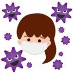 インフルエンザの効果的予防方法